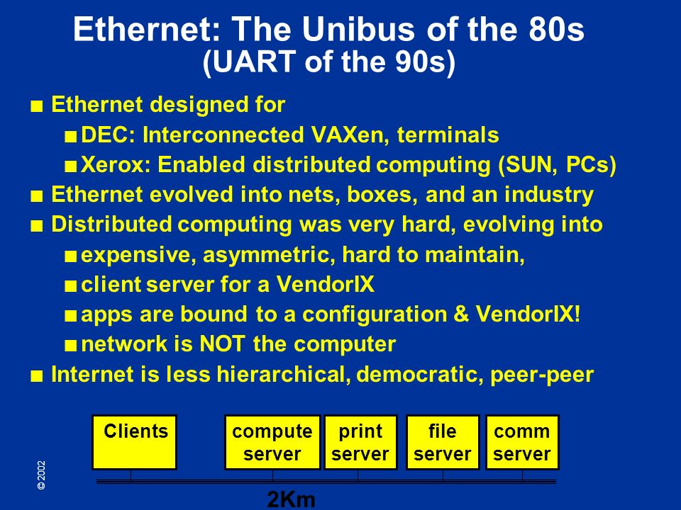 © 2002 Ethernet: The Unibus of the 80s (UART of the 90s) Ethernet designed for DEC: Interconnected VAXen, terminals Xerox: Enabled distributed computing (SUN, PCs) Ethernet evolved into nets, boxes, and an industry Distributed computing was very hard, evolving into expensive, asymmetric, hard to maintain, client server for a VendorIX apps are bound to a configuration & VendorIX.