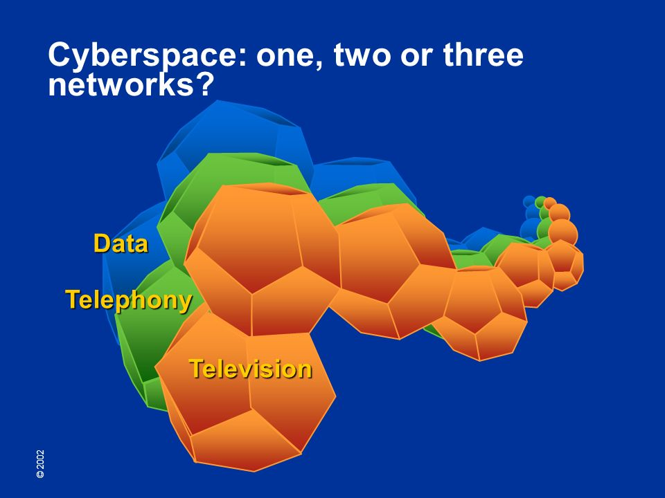 © 2002 Data Cyberspace: one, two or three networks Telephony Television