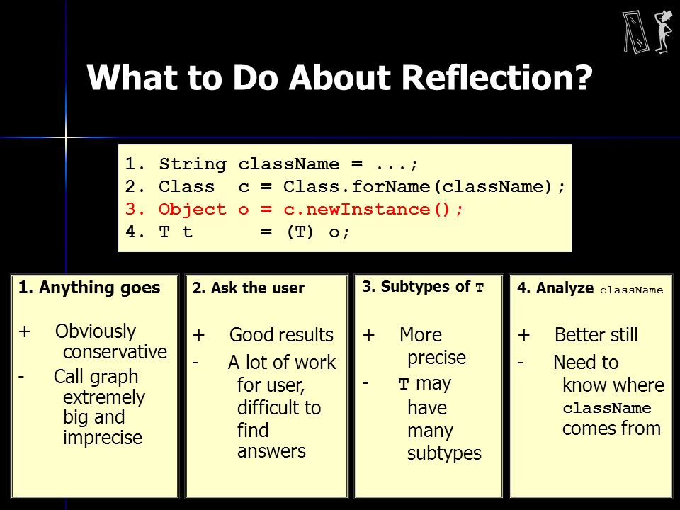 What to Do About Reflection.1.