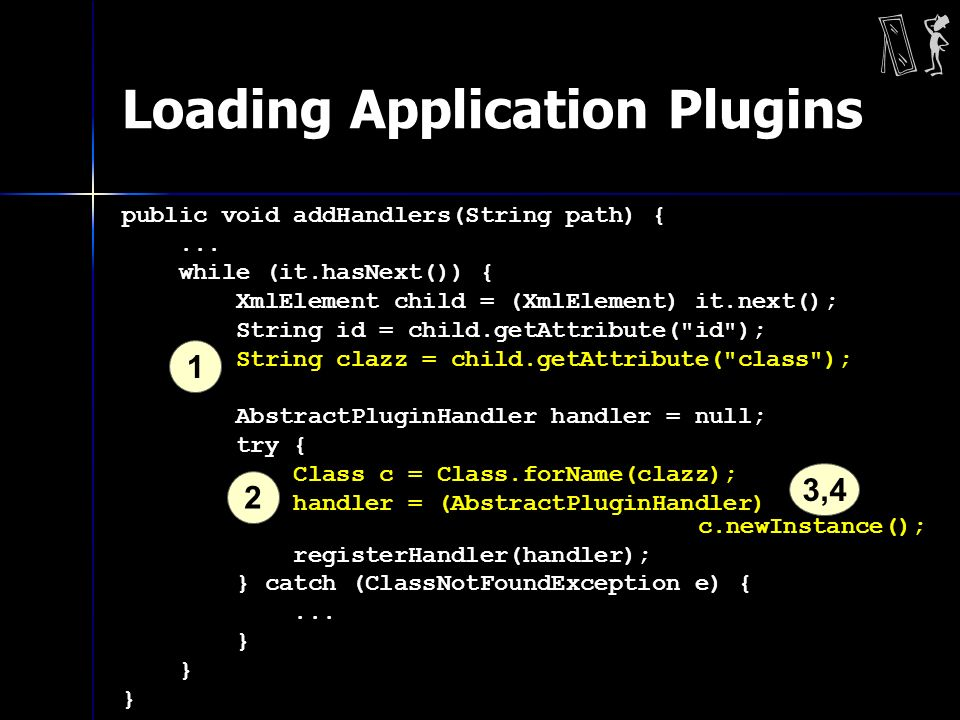Loading Application Plugins public void addHandlers(String path) {...