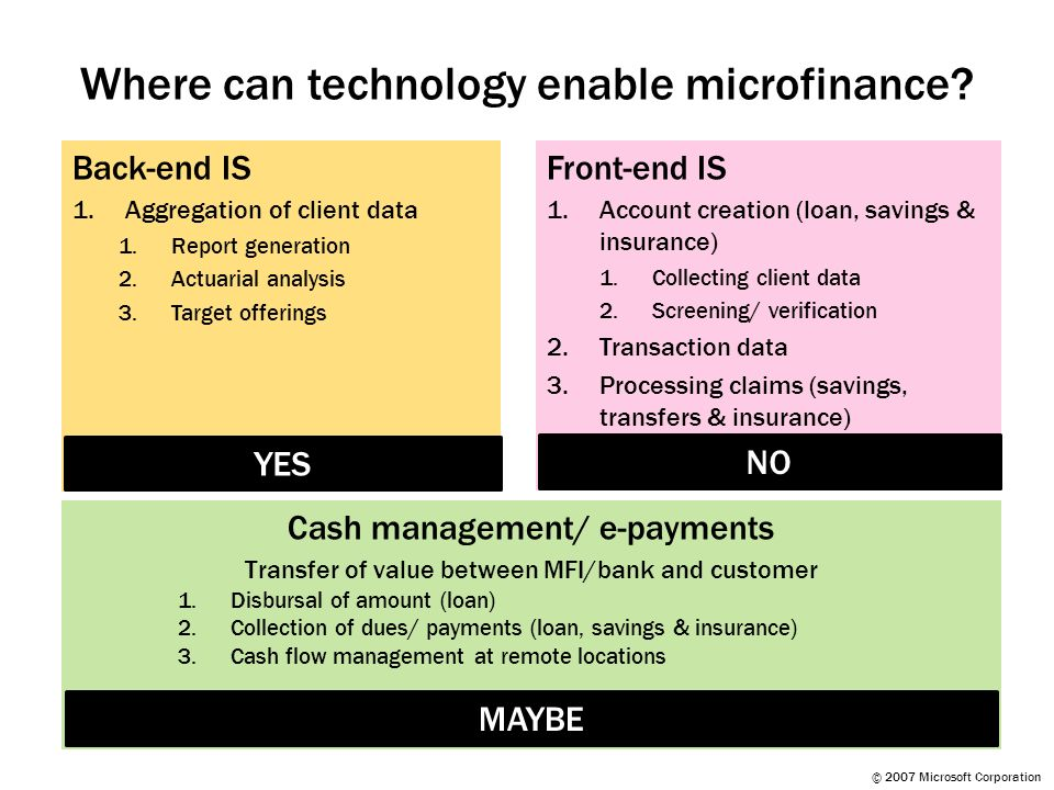 © 2007 Microsoft Corporation Where can technology enable microfinance? Front-end IS 1.Account creation (loan, savings & insurance) 1.Collecting client