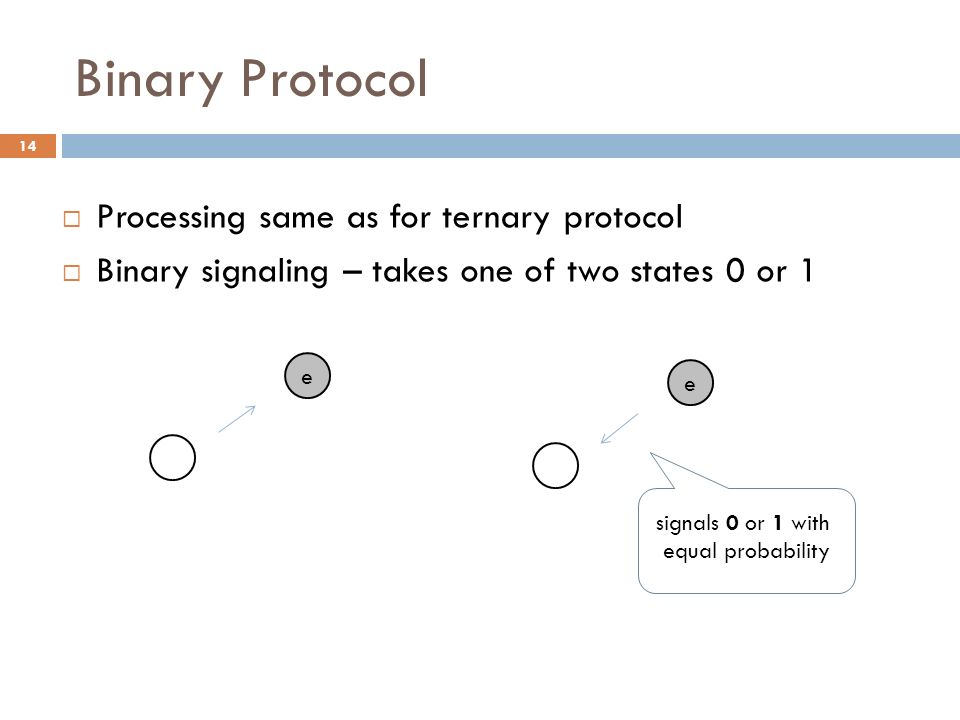 Binary Protocol Processing same as for ternary protocol Binary signaling – takes one of two states 0 or 1 e e signals 0 or 1 with equal probability 14