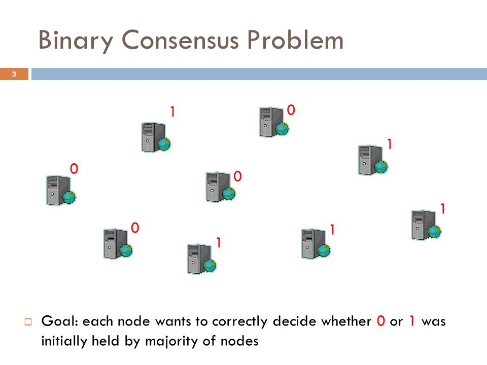 Binary Consensus Problem 0 1 0 1 1 1 1 0 0 Goal: each node wants to correctly decide whether 0 or 1 was initially held by majority of nodes 3