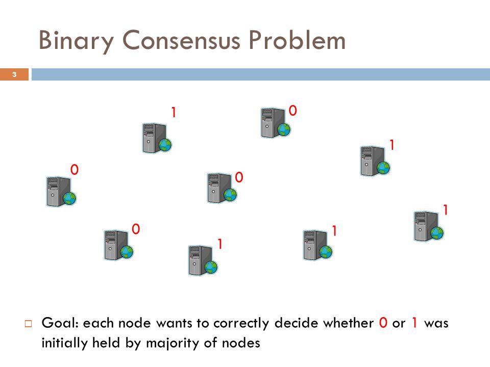 Consensus Problem (Contd) 1 1 1 1 1 1 1 1 1 Correct decision 4