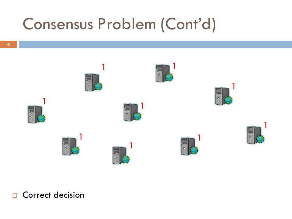 Consensus Problem (Contd) 0 0 0 0 0 0 0 0 0 Incorrect decision 5