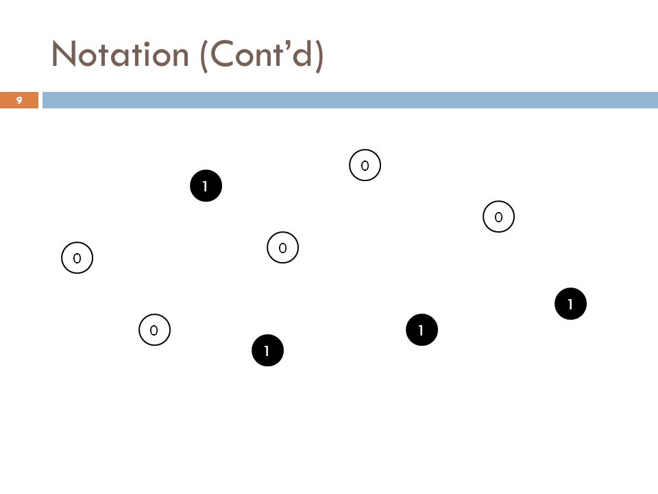 Notation (Contd) 1 0 1 0 0 0 0 1 1 9