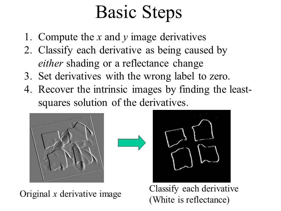Basic Steps 1.Compute the x and y image derivatives 2.Classify each derivative as being caused by either shading or a reflectance change 3.Set derivatives with the wrong label to zero.