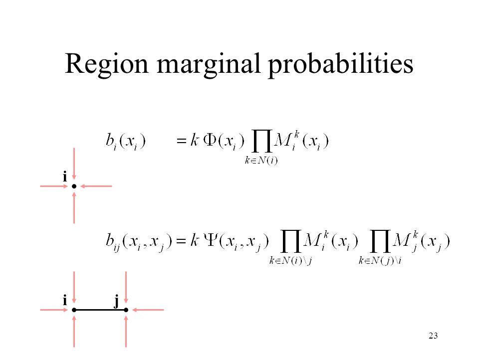 23 Region marginal probabilities i ji