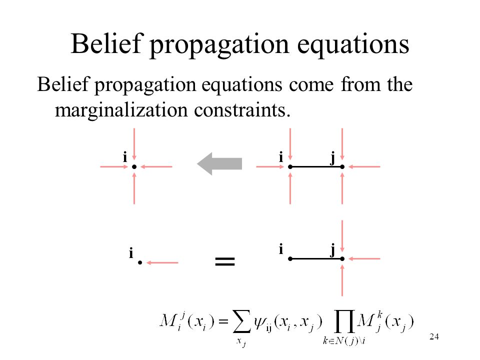 24 Belief propagation equations Belief propagation equations come from the marginalization constraints.