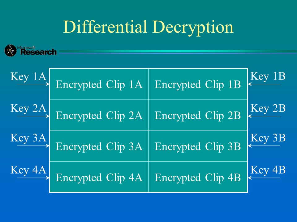 Differential Decryption Encrypted Clip 1AEncrypted Clip 1B Encrypted Clip 2AEncrypted Clip 2B Encrypted Clip 3AEncrypted Clip 3B Encrypted Clip 4AEncr