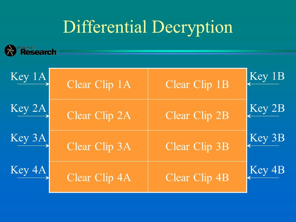 Differential Decryption Clear Clip 1AClear Clip 1B Clear Clip 2AClear Clip 2B Clear Clip 3AClear Clip 3B Clear Clip 4AClear Clip 4B Key 1A Key 2A Key 3A Key 4A Key 1B Key 2B Key 3B Key 4B