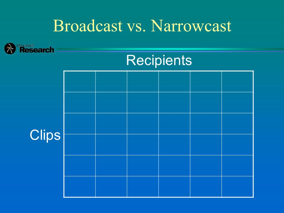 Broadcast vs. Narrowcast Recipients Clips