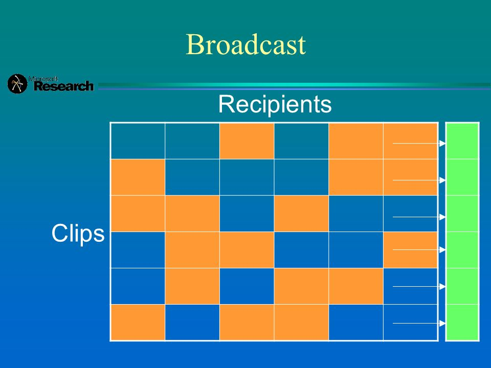 Broadcast Recipients Clips