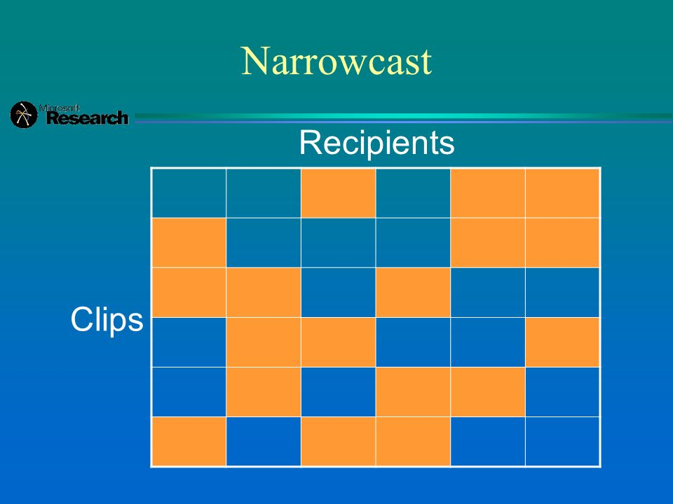 Narrowcast Recipients Clips