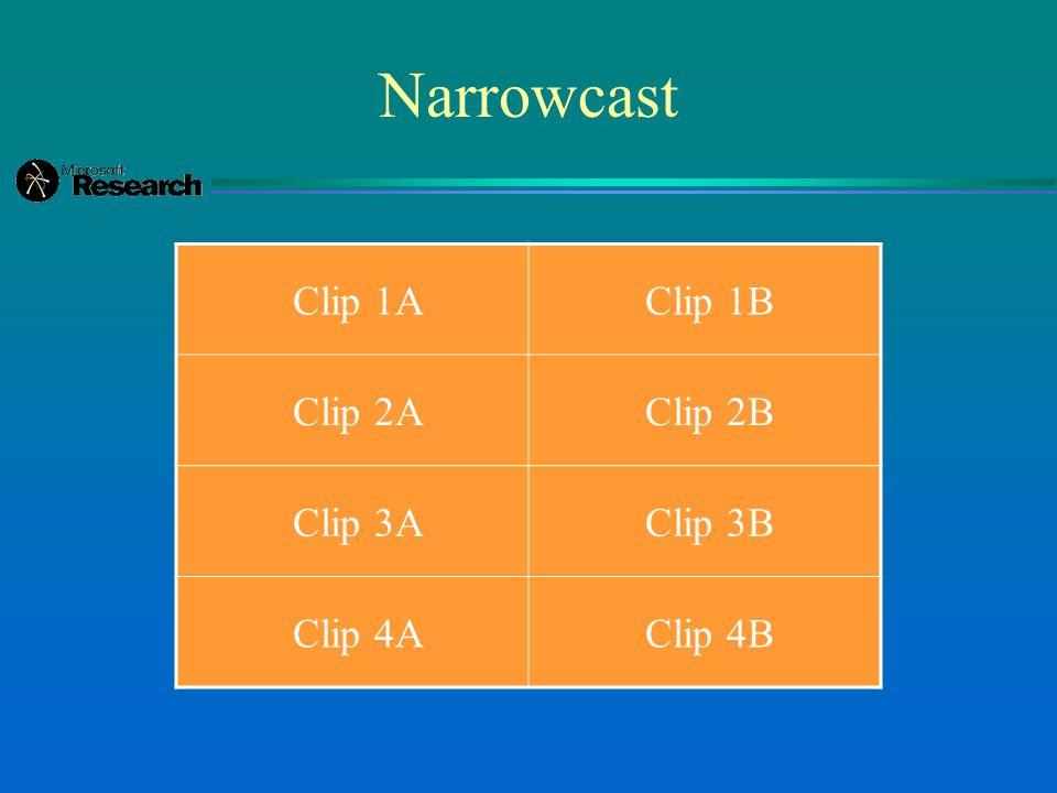 Narrowcast Clip 1A Clip 1B Clip 2A Clip 2B Clip 3A Clip 3B Clip 4A Clip 4B