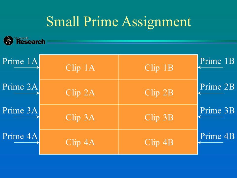 Small Prime Assignment Clip 1A Clip 1B Clip 2A Clip 2B Clip 3A Clip 3B Clip 4A Clip 4B Prime 1A Prime 2A Prime 3A Prime 4A Prime 1B Prime 2B Prime 3B Prime 4B