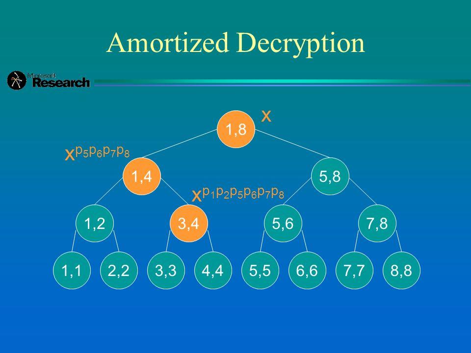 Amortized Decryption 1,8 1,4 1,2 1,12,2 3,4 3,34,4 5,8 5,6 5,56,6 7,8 7,78,8 x xp5p6p7p8xp5p6p7p8 xp1p2p5p6p7p8xp1p2p5p6p7p8