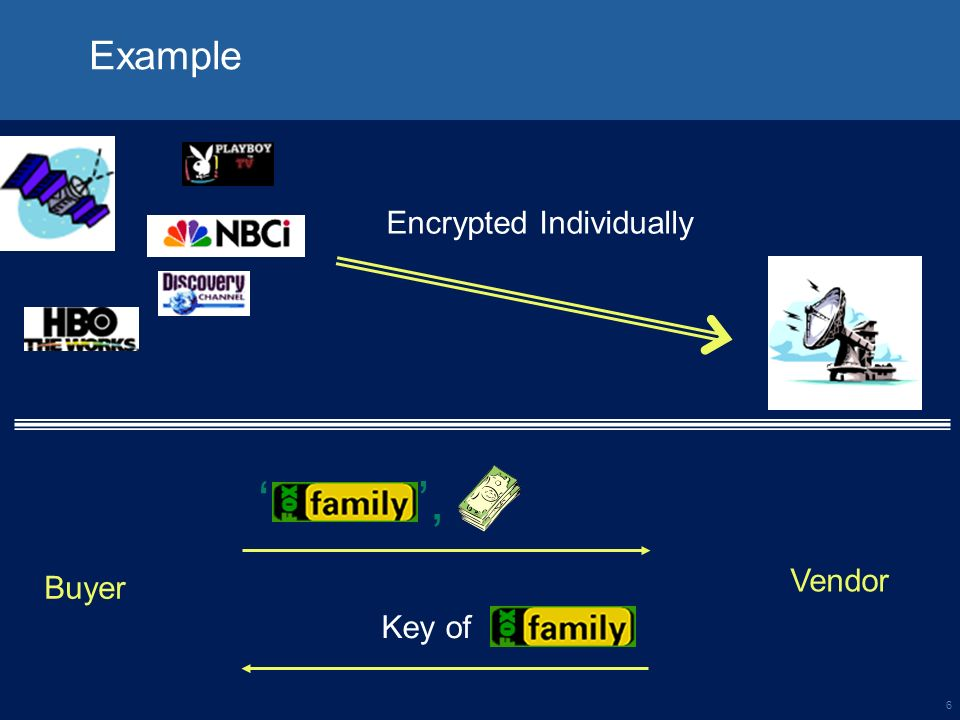 6 Example Vendor Buyer, Key of Encrypted Individually