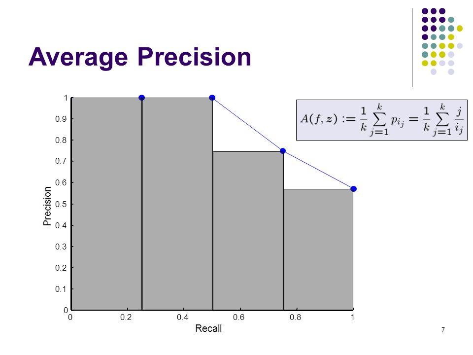 7 Average Precision 00.20.40.60.81 0 0.1 0.2 0.3 0.4 0.5 0.6 0.7 0.8 0.9 1 Recall Precision