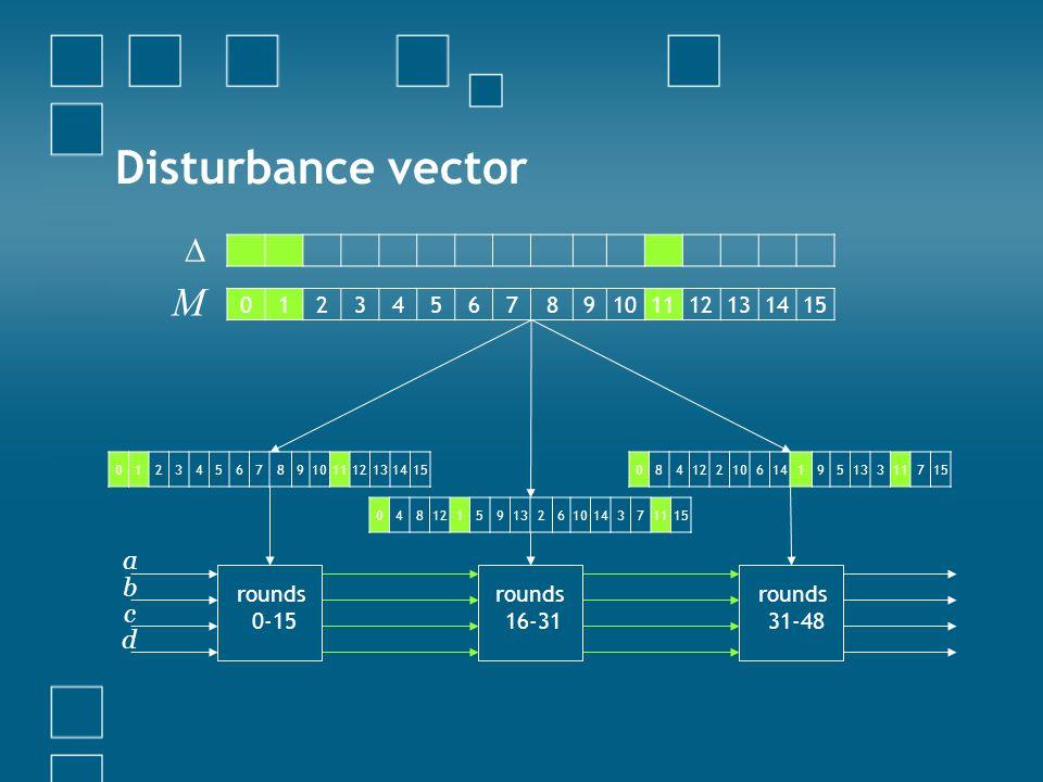 Disturbance vector 0123456789101112131415 rounds 0-15 a b c d 0123456789101112131415 M 0481215913261014371115 0841221061419513311715 rounds 16-31 roun