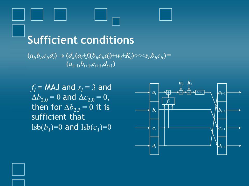 Sufficient conditions (a i,b i,c i,d i ) (d i,(a i +f i (b i,c i,d i )+w i +K i )<<<s i,b i,c i,) = (a i+1,b i+1,c i+1,d i+1 ) f i = MAJ and s i = 3 a