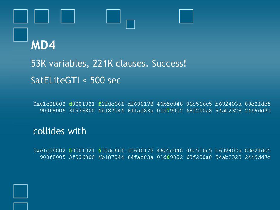MD4 53K variables, 221K clauses. Success! SatELiteGTI < 500 sec 0xe1c08802 d0001321 f3fdc66f df600178 46b5c048 06c516c5 b632403a 88e2fdd5 900f8005 3f9