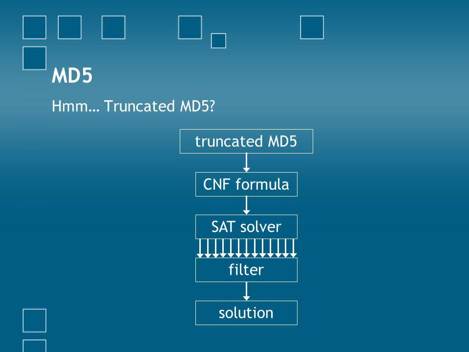 MD5 Hmm… Truncated MD5? truncated MD5 CNF formula SAT solver filter solution