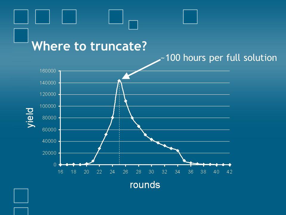 Where to truncate? ~100 hours per full solution