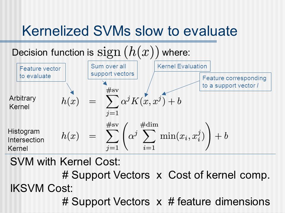 Kernelized SVMs slow to evaluate Arbitrary Kernel Histogram Intersection Kernel Feature corresponding to a support vector l Feature vector to evaluate