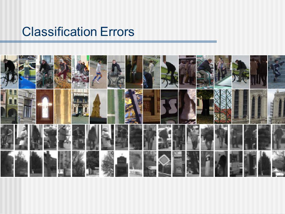 Classification Errors