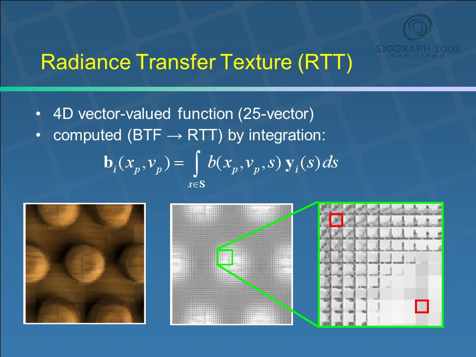 Radiance Transfer Texture (RTT) 4D vector-valued function (25-vector) computed (BTF RTT) by integration: