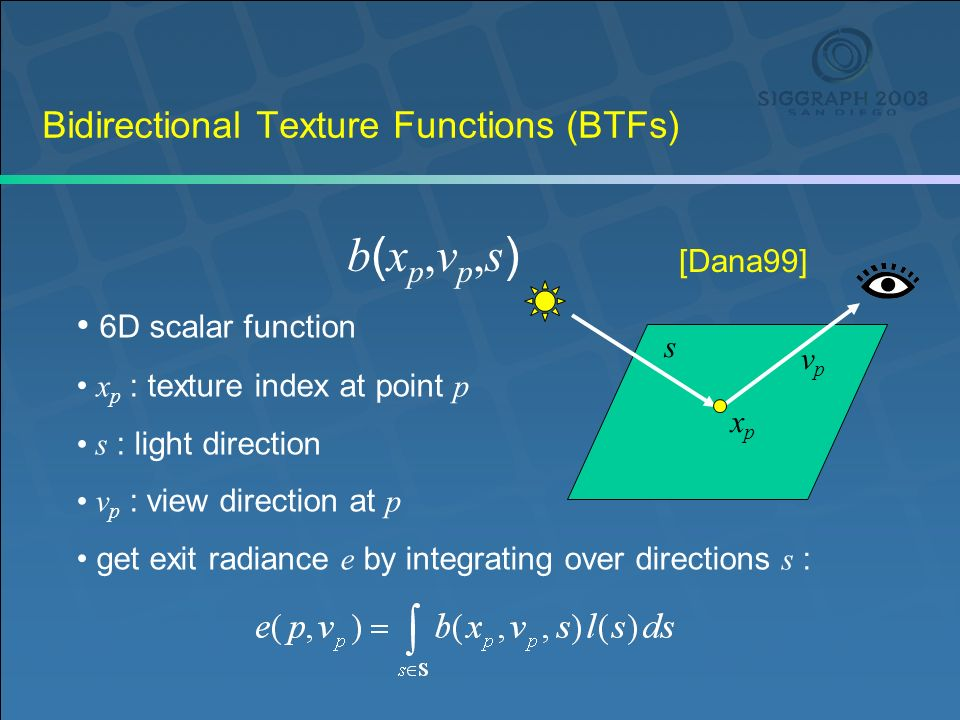 Bidirectional Texture Functions (BTFs) b(xp,vp,s)b(xp,vp,s) 6D scalar function x p : texture index at point p s : light direction v p : view direction at p get exit radiance e by integrating over directions s : [Dana99] s vpvp xpxp