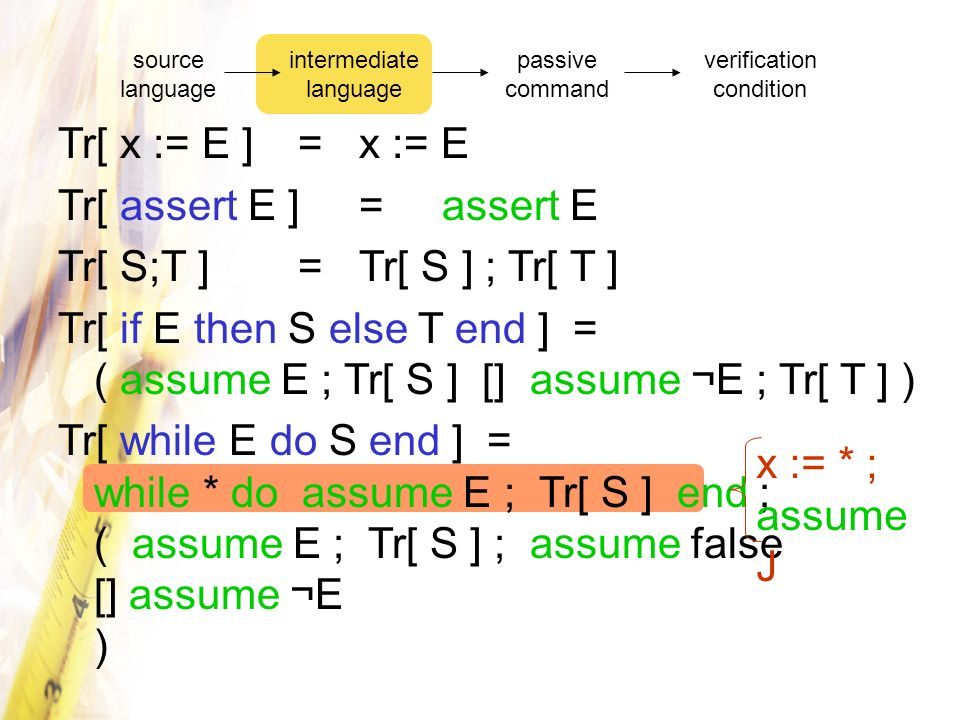 source language intermediate language passive command verification condition Tr[ x := E ]=x := E Tr[ assert E ]=assert E Tr[ S;T ]=Tr[ S ] ; Tr[ T ] T
