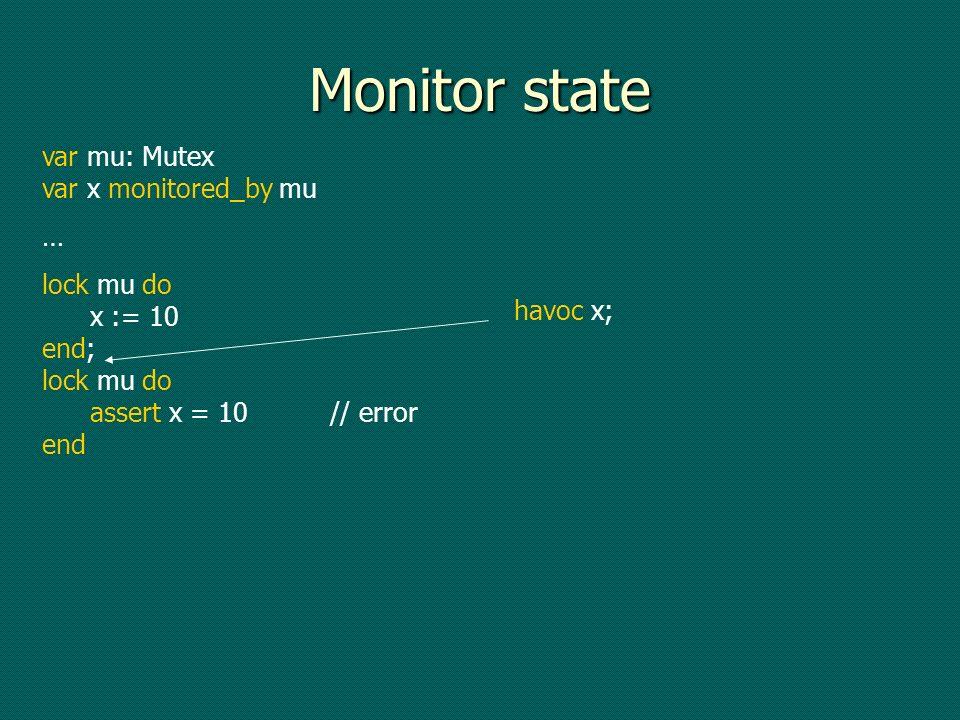 Monitor state var mu: Mutex var x monitored_by mu … lock mu do x := 10 end; lock mu do assert x = 10// error end havoc x;