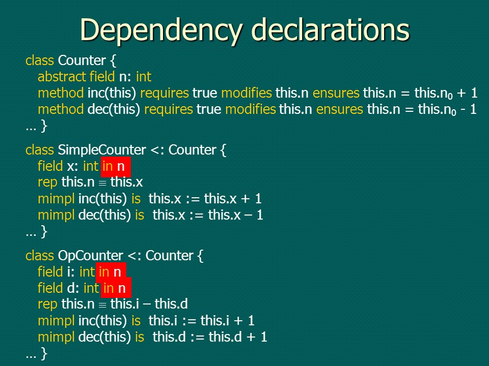 Dependency declarations class Counter { abstract field n: int method inc(this) requires true modifies this.n ensures this.n = this.n method dec(this) requires true modifies this.n ensures this.n = this.n … } class SimpleCounter <: Counter { field x: int in n rep this.n this.x mimpl inc(this) is this.x := this.x + 1 mimpl dec(this) is this.x := this.x – 1 … } class OpCounter <: Counter { field i: int in n field d: int in n rep this.n this.i – this.d mimpl inc(this) is this.i := this.i + 1 mimpl dec(this) is this.d := this.d + 1 … }