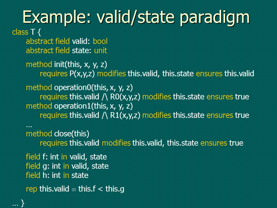 Example: valid/state paradigm class T { abstract field valid: bool abstract field state: unit method init(this, x, y, z) requires P(x,y,z) modifies this.valid, this.state ensures this.valid method operation0(this, x, y, z) requires this.valid /\ R0(x,y,z) modifies this.state ensures true method operation1(this, x, y, z) requires this.valid /\ R1(x,y,z) modifies this.state ensures true … method close(this) requires this.valid modifies this.valid, this.state ensures true field f: int in valid, state field g: int in valid, state field h: int in state rep this.valid this.f < this.g … }