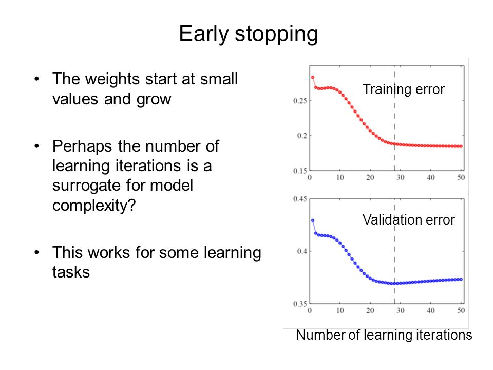 Early stopping The weights start at small values and grow Perhaps the number of learning iterations is a surrogate for model complexity? This works fo