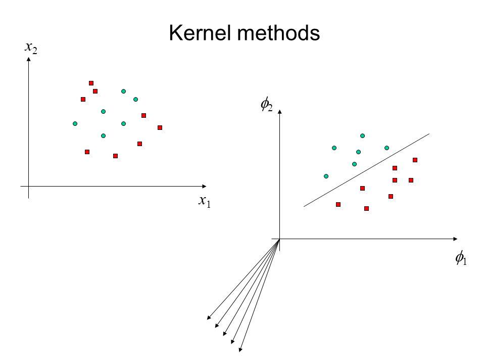 Kernel methods x1x1 x2x2 1 2
