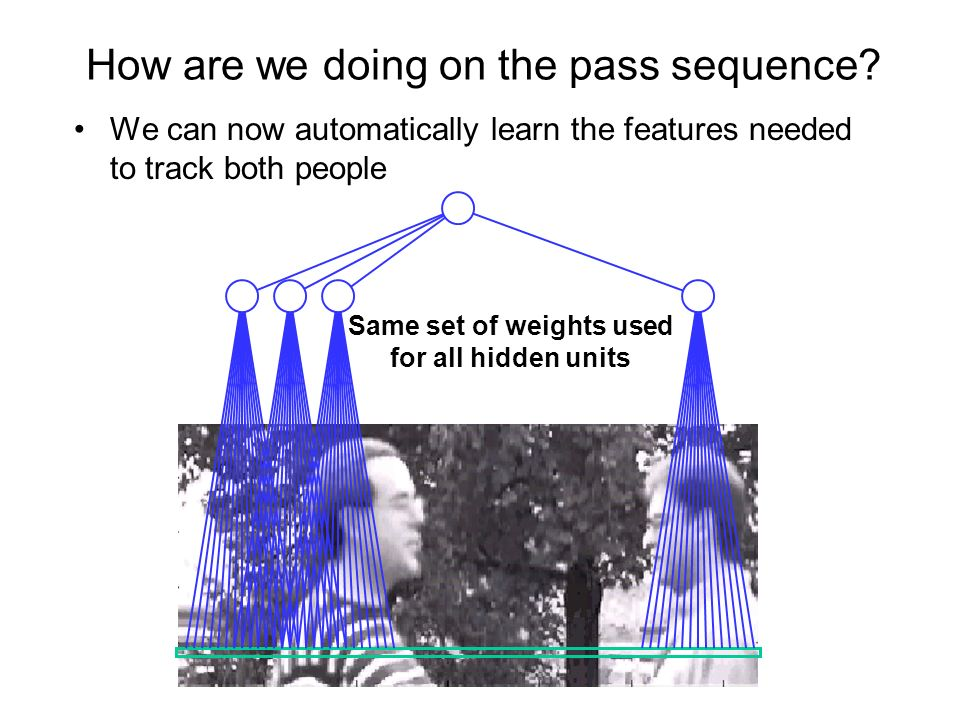 How are we doing on the pass sequence? We can now automatically learn the features needed to track both people Same set of weights used for all hidden