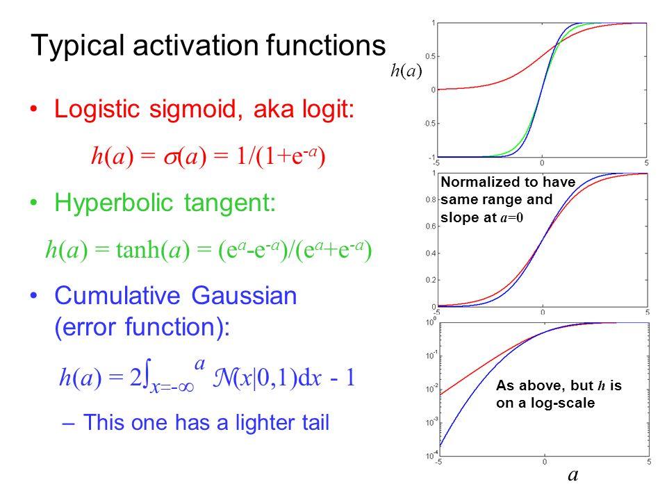 Typical activation functions Logistic sigmoid, aka logit: h(a) = (a) = 1/(1+e -a ) Hyperbolic tangent: h(a) = tanh(a) = (e a -e -a )/(e a +e -a ) Cumu