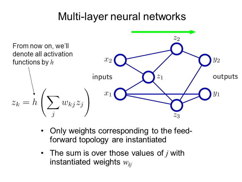 Multi-layer neural networks Only weights corresponding to the feed- forward topology are instantiated The sum is over those values of j with instantia