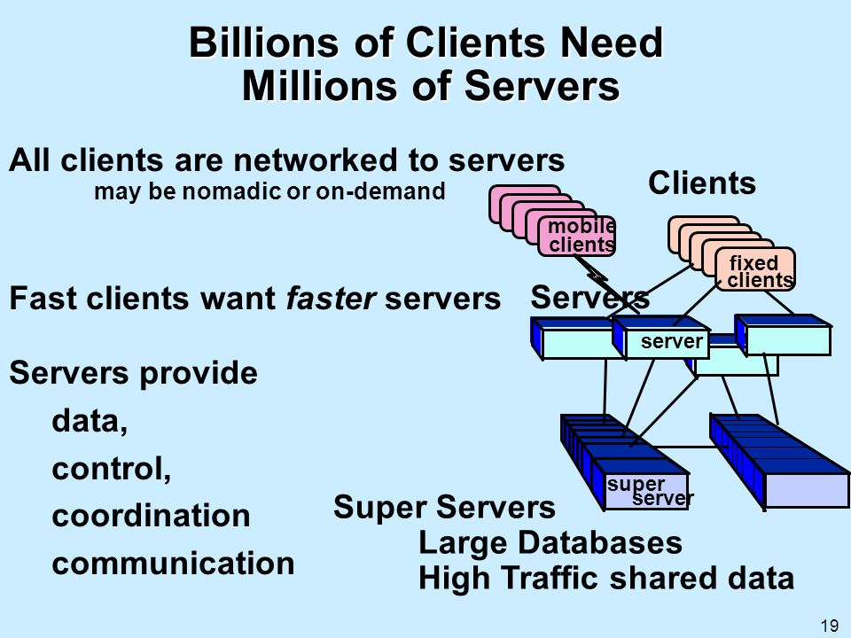 19 Billions of Clients Need Millions of Servers mobile clients fixed clients server super server Clients Servers Super Servers Large Databases High Tr