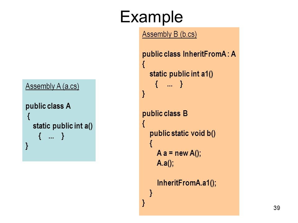39 Example Assembly A (a.cs) public class A { static public int a() {...
