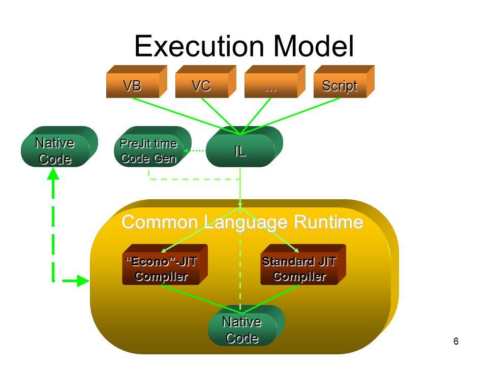 6 Execution Model VBVC...Script IL Native Code Econo-JIT Compiler Standard JIT Compiler Native Code PreJit time Code Gen Common Language Runtime