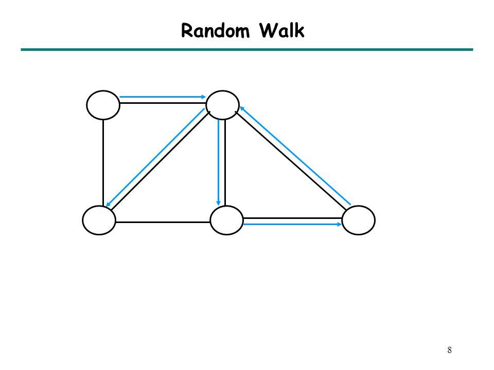 8 Random Walk