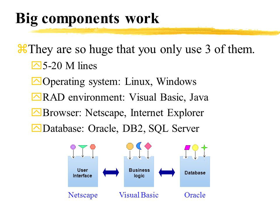 Big components work zThey are so huge that you only use 3 of them. y5-20 M lines yOperating system: Linux, Windows yRAD environment: Visual Basic, Jav