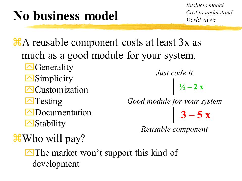 zA reusable component costs at least 3x as much as a good module for your system. yGenerality ySimplicity yCustomization yTesting yDocumentation yStab