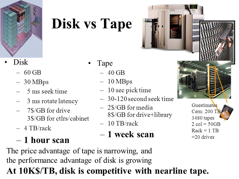 Disk vs Tape Disk –60 GB –30 MBps – 5 ms seek time – 3 ms rotate latency – 7$/GB for drive 3$/GB for ctlrs/cabinet –4 TB/rack –1 hour scan Tape –40 GB