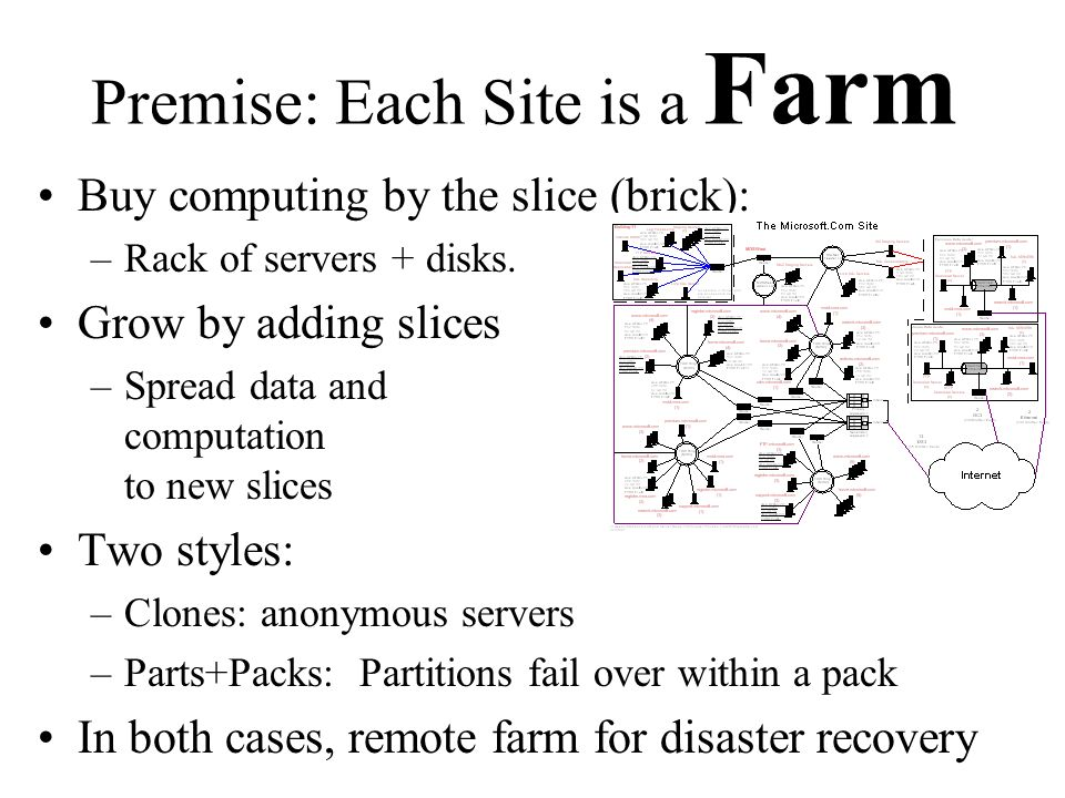 Premise: Each Site is a Farm Buy computing by the slice (brick): –Rack of servers + disks. Grow by adding slices –Spread data and computation to new s
