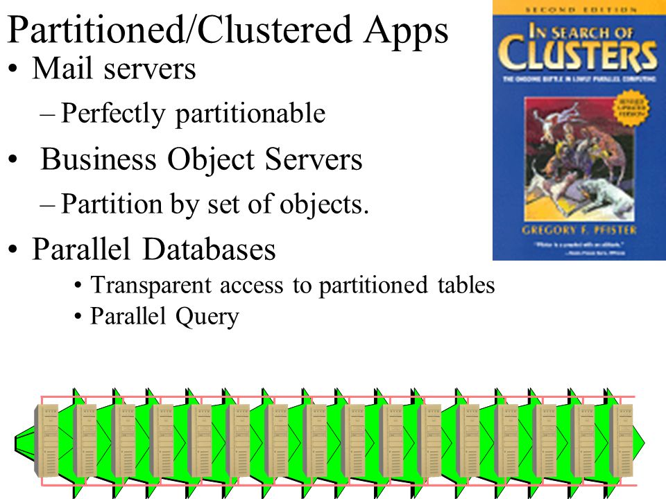 Partitioned/Clustered Apps Mail servers –Perfectly partitionable Business Object Servers –Partition by set of objects. Parallel Databases Transparent